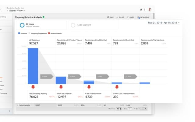 analytics tools solutions for your business google analytics
