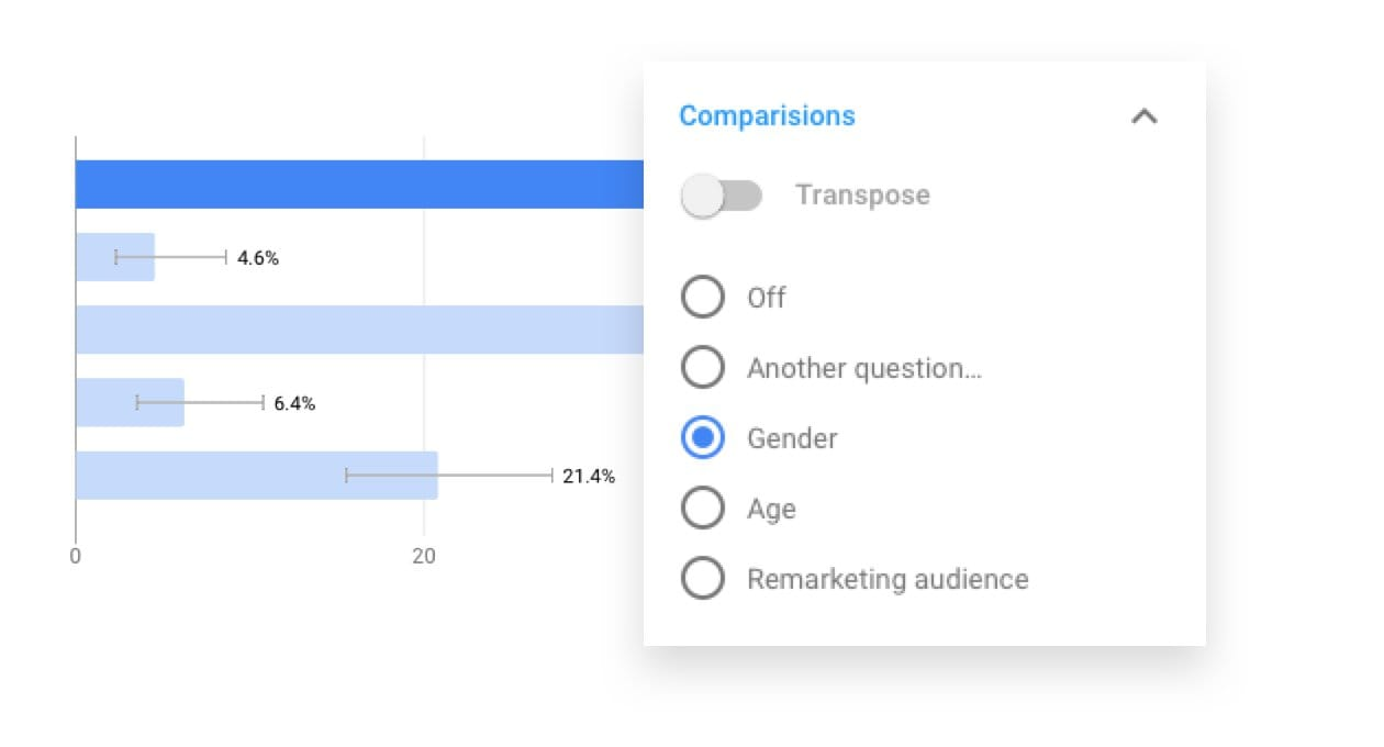 Brand awareness survey template gallery template design for Brand awareness survey template